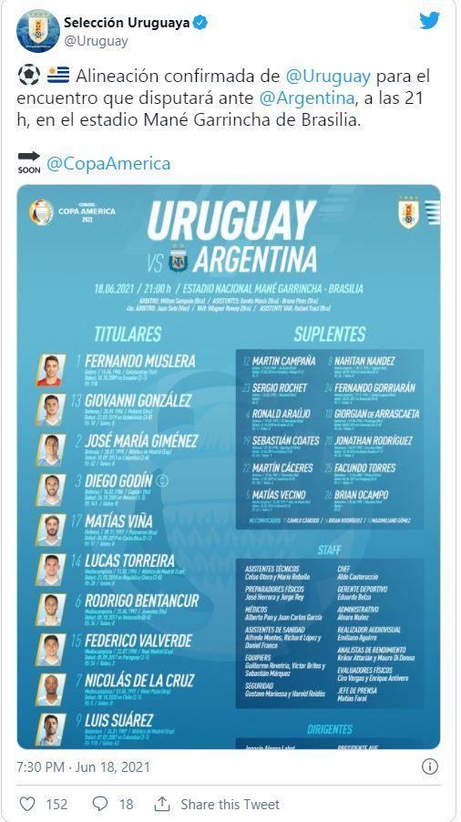 [Copa América] Argentina 1 VS  0 Uruguay published in Deportes
