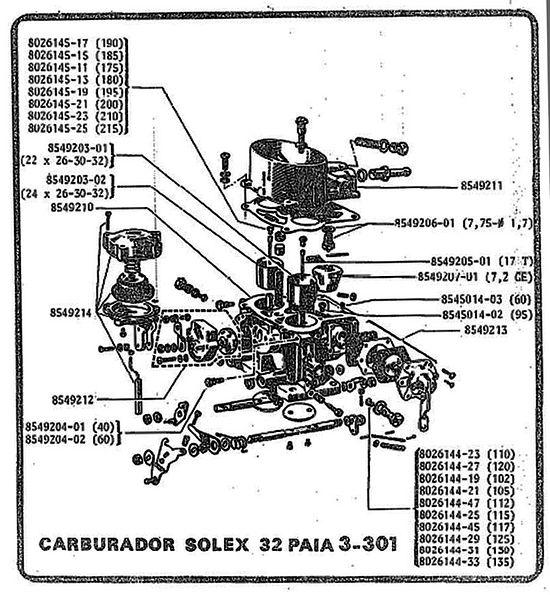 El Renault 1093 siempre tuvo la misma cilindrada que el Gordini publicado en Archivo de autos